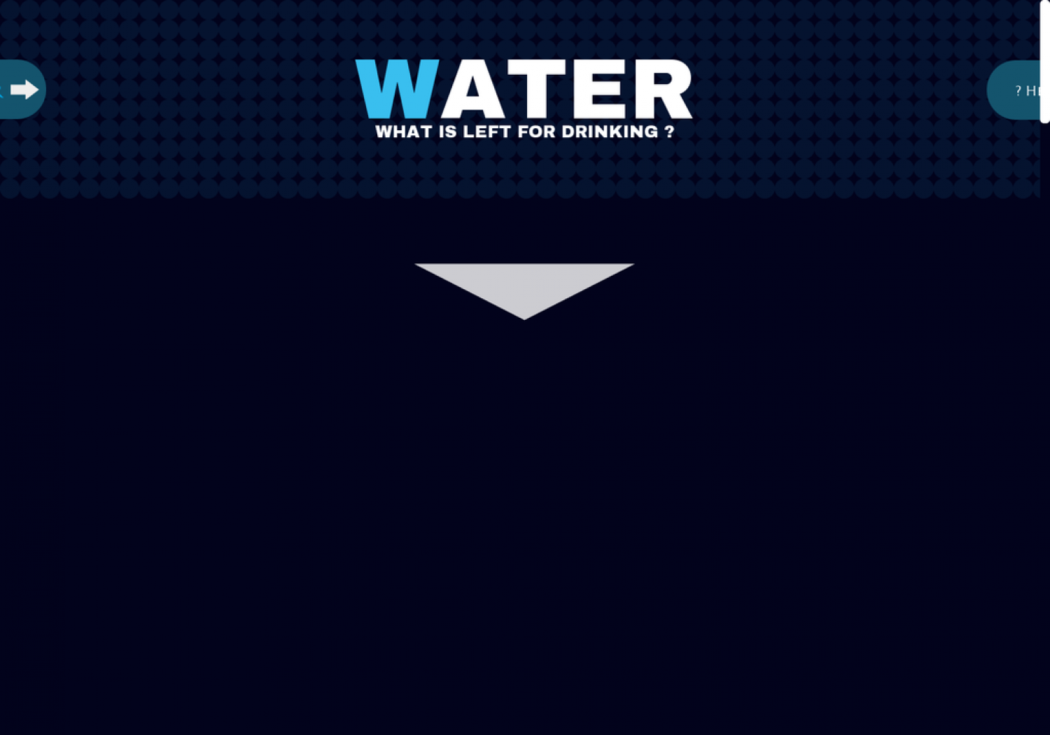 Water, What is left for drinking ? Infographic