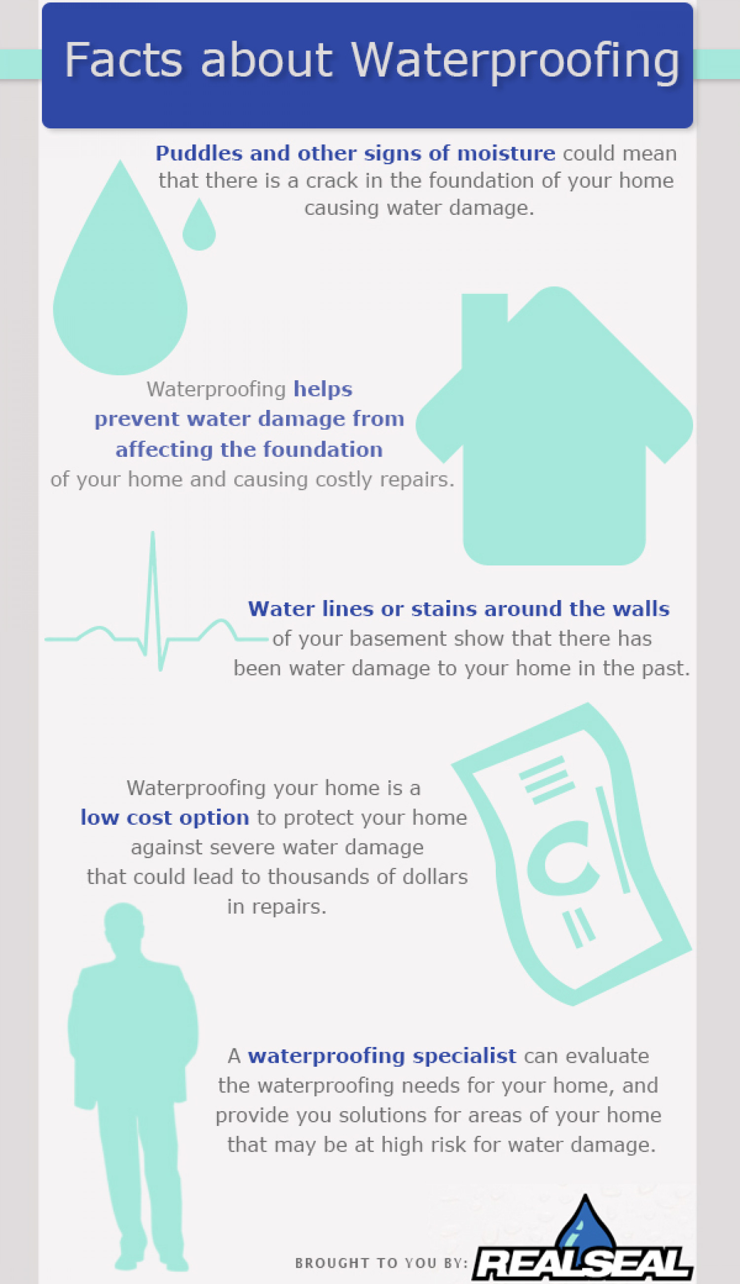 Facts About Waterproofing Infographic