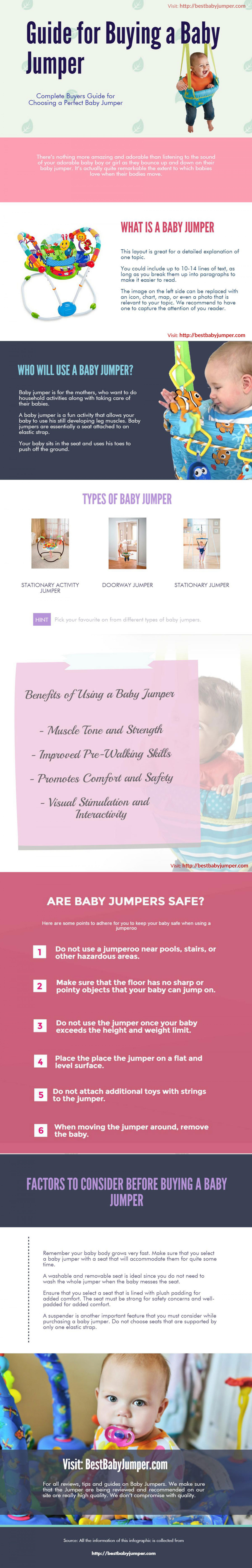 Way to Choose the Best Baby Jumper Infographic