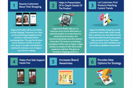 WAYS AUGMENTED REALITY IS REVAMPING CUSTOMER EXPERIENCE Infographic