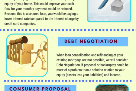 Ways Of Getting Out Of Debts Infographic