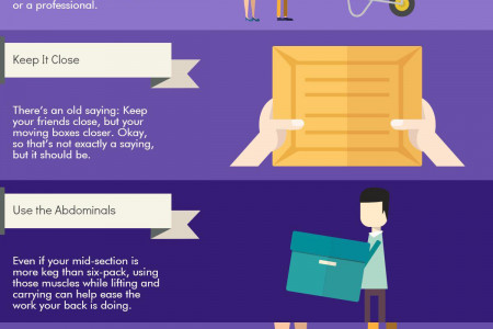 Ways to Avoid Moving Injuries Infographic