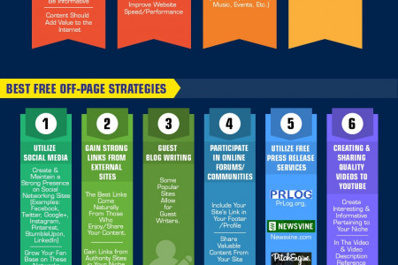 Ways to Boost your Website's Traffic Infographic