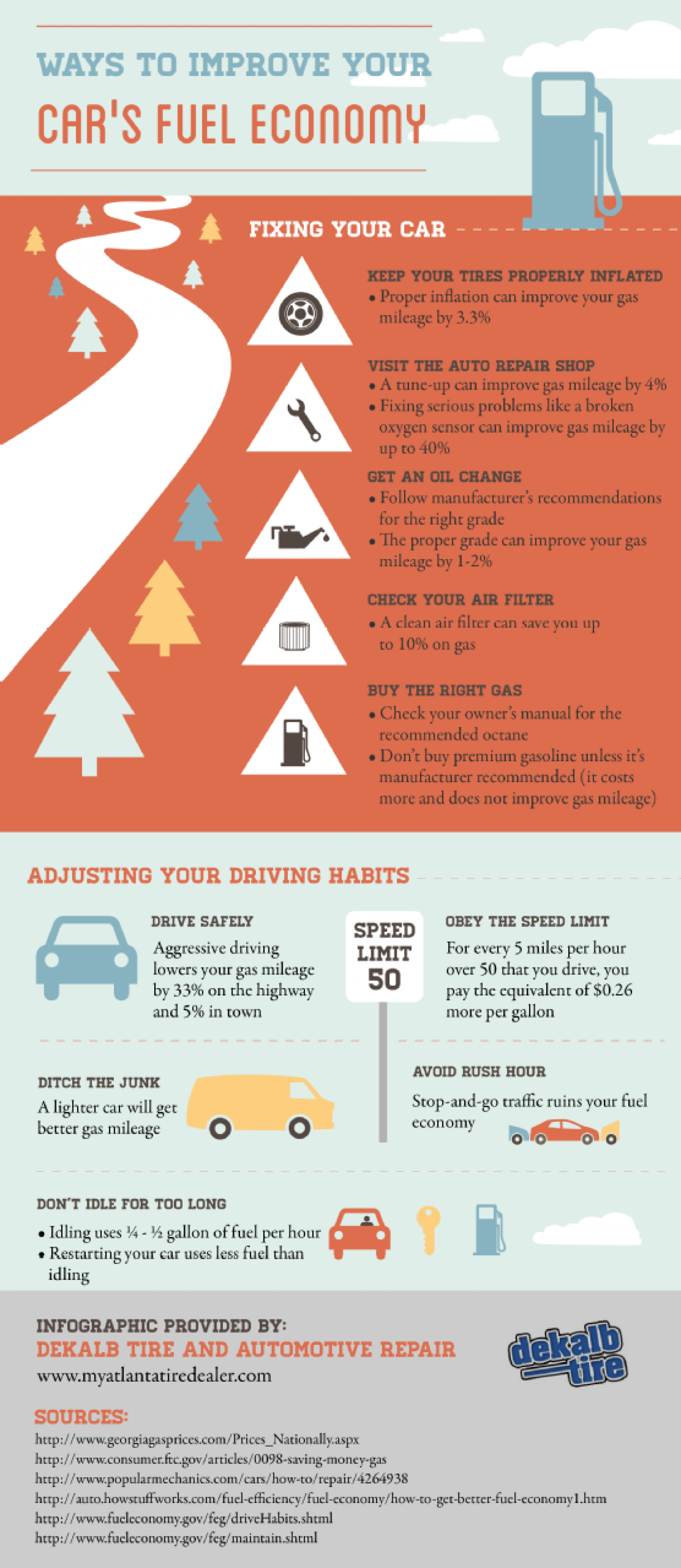 Ways to Improve Your Car's Fuel Economy Infographic