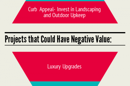 Ways to Increase your Home's Resale Value Infographic