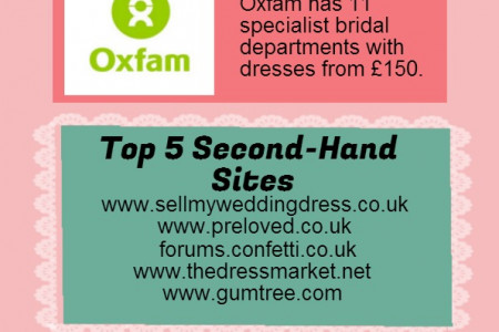 Ways to Save £ on Your Wedding Infographic