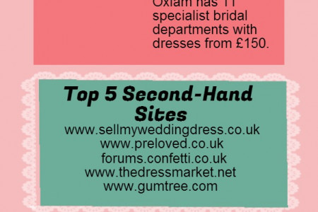 Ways to Save on Your Wedding Infographic