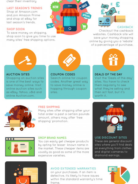 Ways To Save When Shopping Online Infographic