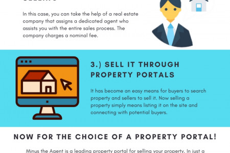 Ways to Sell Your Home Infographic