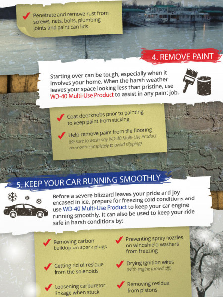 WD-40 Survival Guide Infographic