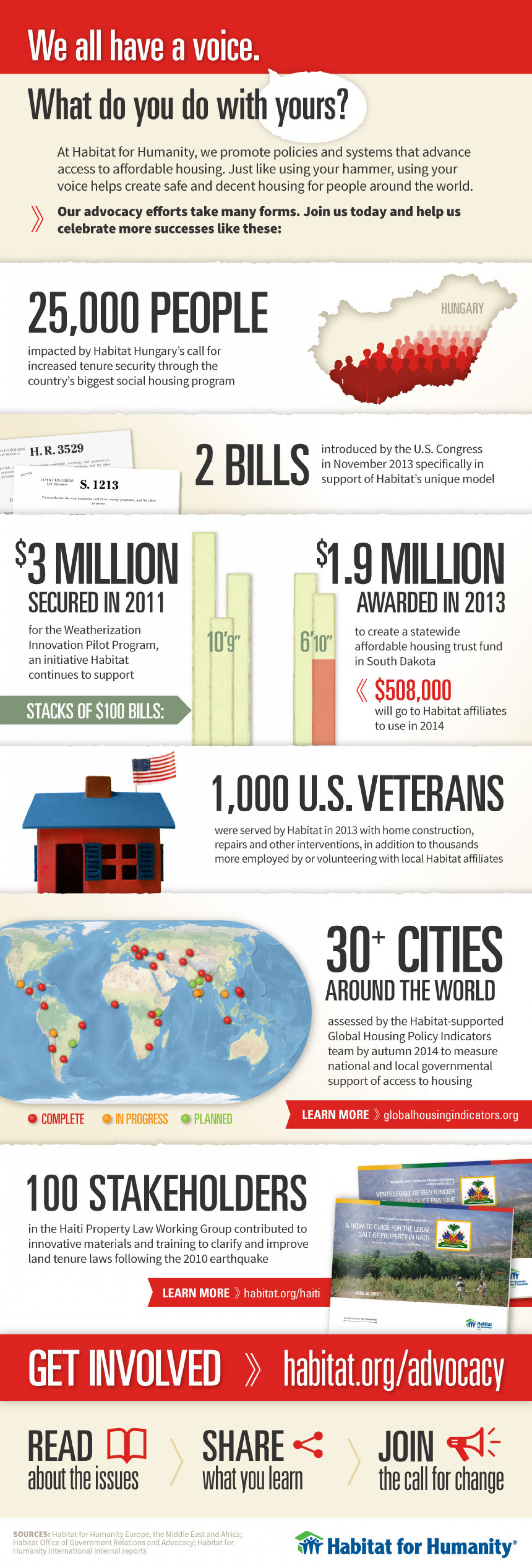 We All Have a Voice... Infographic