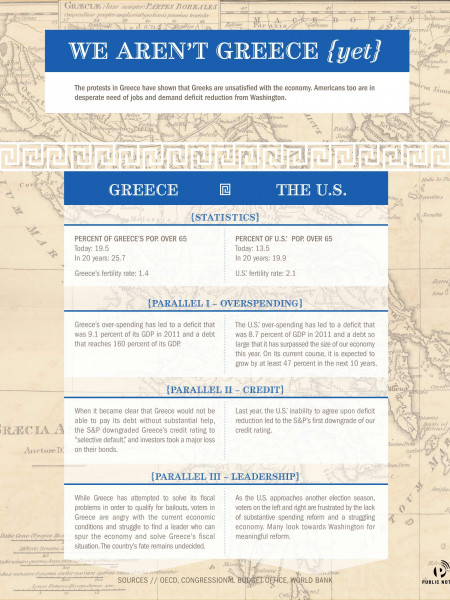 We Aren't Greece...Yet Infographic