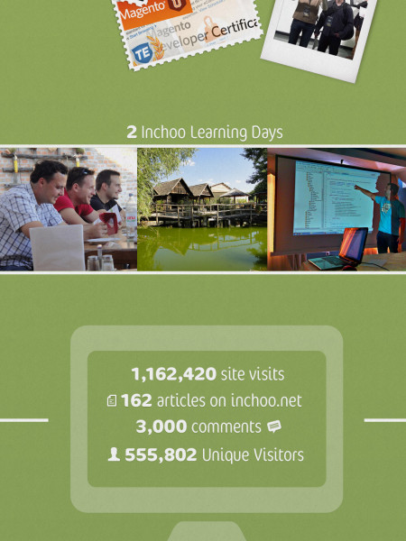 We Give You Inchoo 2011 Infographic