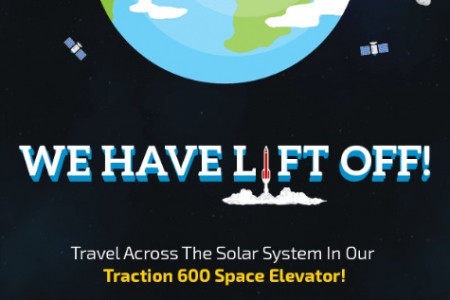 We Have Lift Off in our Traction 600 Space Elevator  Infographic