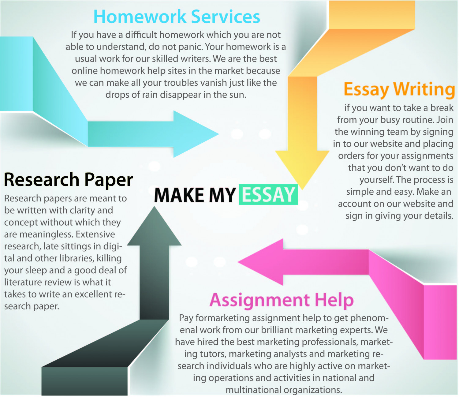 We write your essay life can save