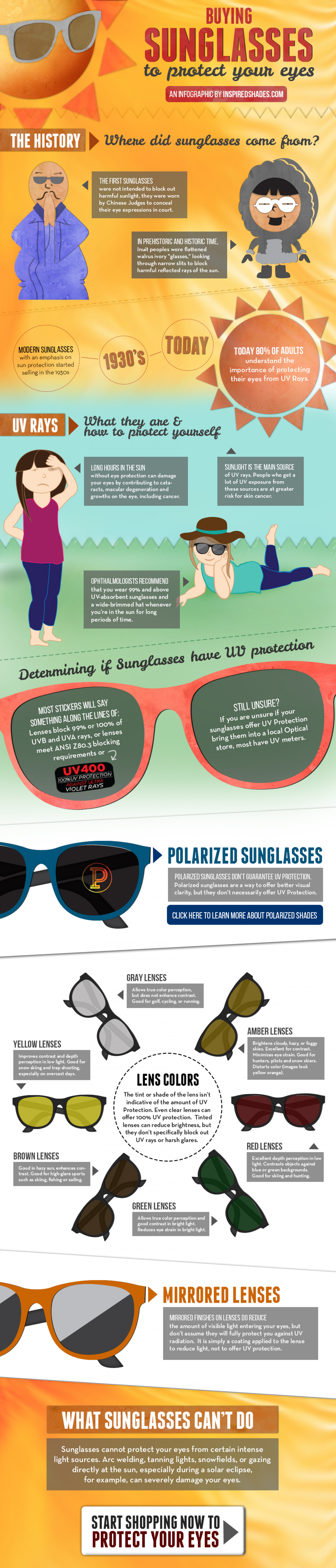 Wearing Sunglasses for UV Protection Infographic