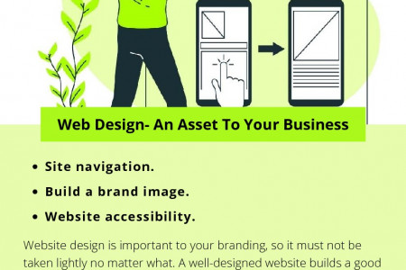 Web Design- An Asset To Your Business Infographic