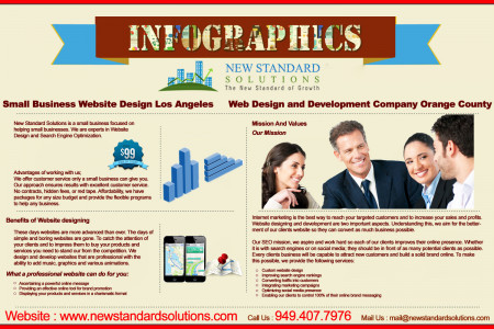 Web Design and Development Company Orange County Infographic