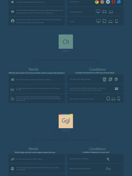 web design infographic Infographic