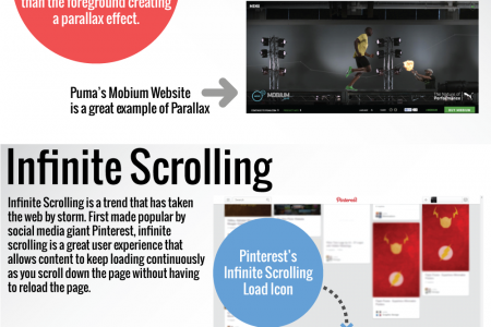Web Design Trends for 2013 Infographic