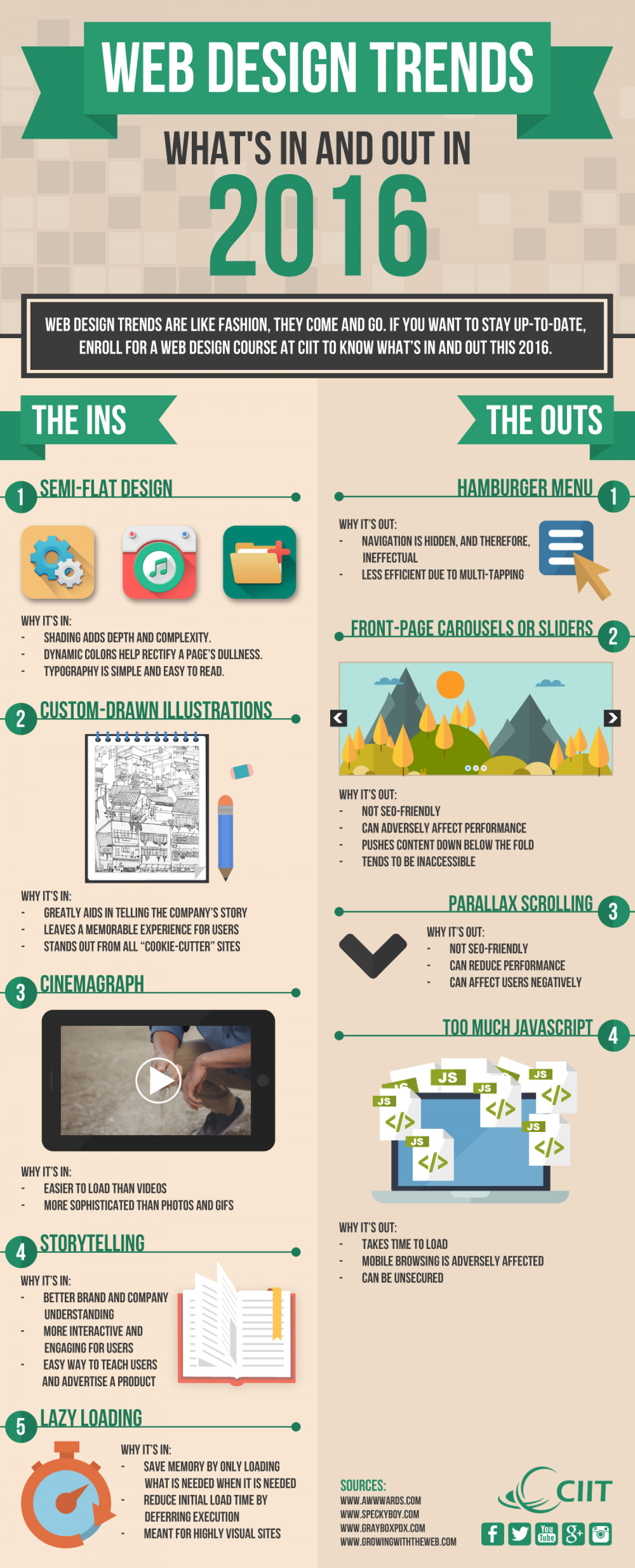Web design trends to expect this 2016 infographic Go to the website
