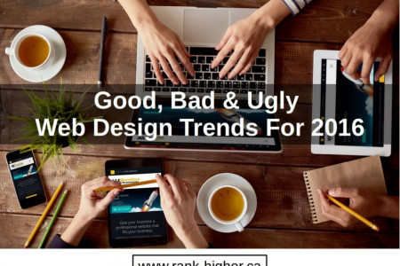 Web Design Trends You Must Know For 2016 Infographic