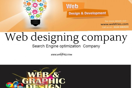 web designing company Infographic