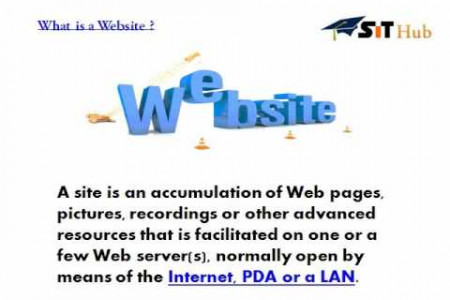 WEB DESINGNING COURSE, Training, Institute in Uttam Nagar, Janakpuri, Dwarka Infographic