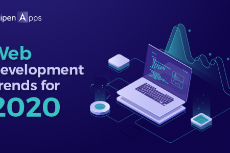 Web Development Trends for 2020 Infographic
