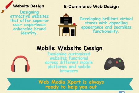 Web Media Xpert - Professional Web Design Company  Infographic