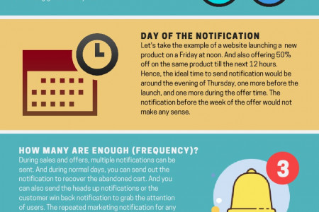 Web Push Notification: How to Decide the Best Time for the Highest Conversions? Infographic