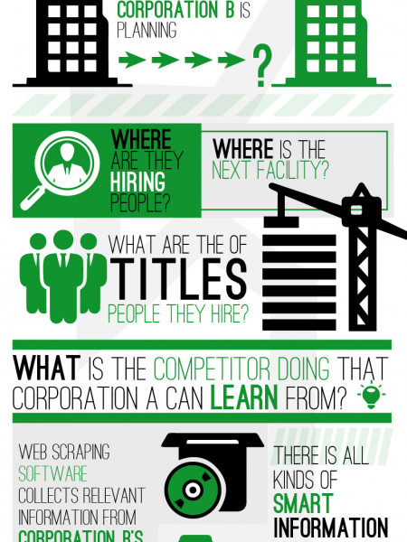 Web Scraping for Business Intelligence  Infographic