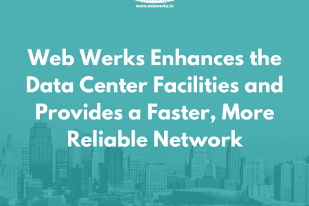 Web Werks Enhances the Data Center Facilities and Provides a Faster, More Reliable Network Infographic