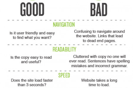 Websites - What Makes Them Great? Infographic