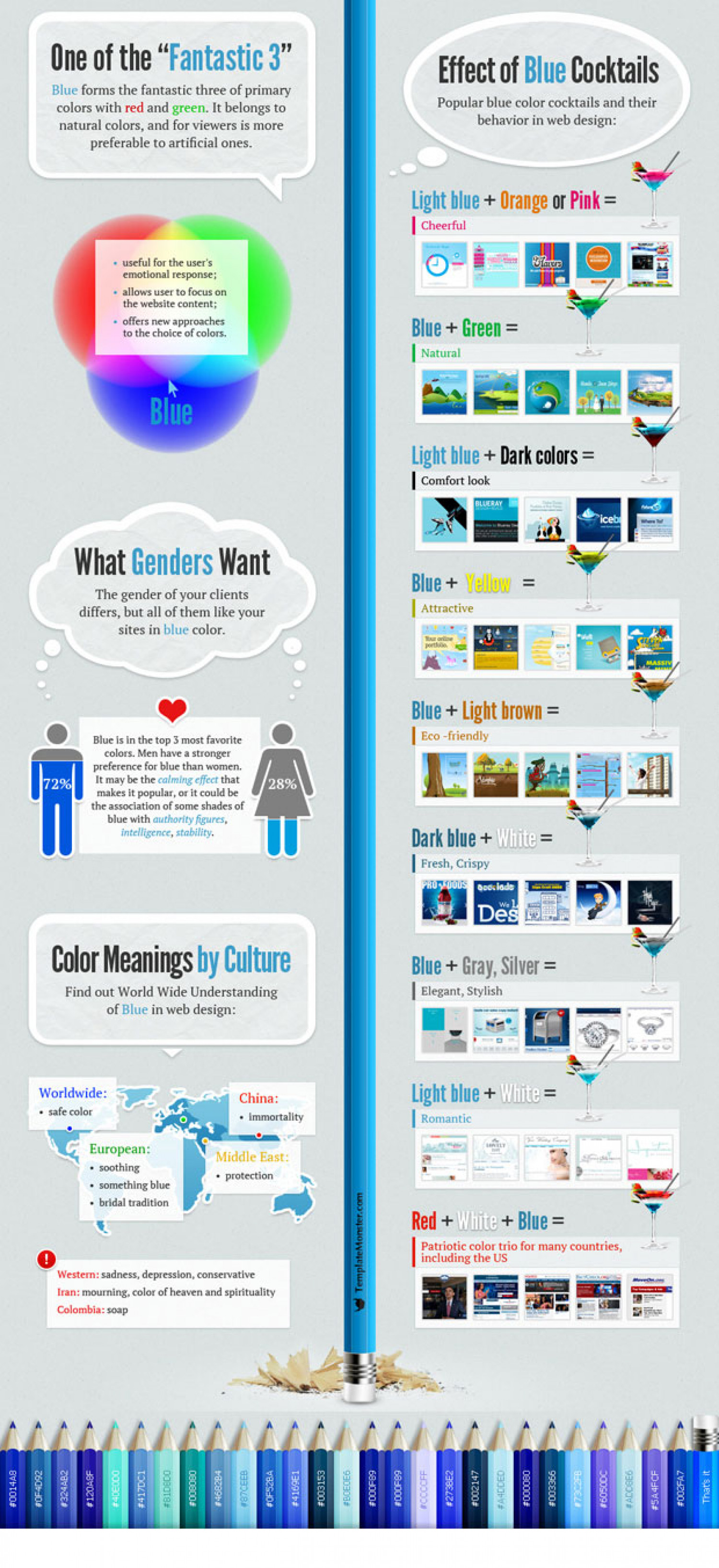 Website Design Keys in Details Infographic By EBriks Infotech Infographic