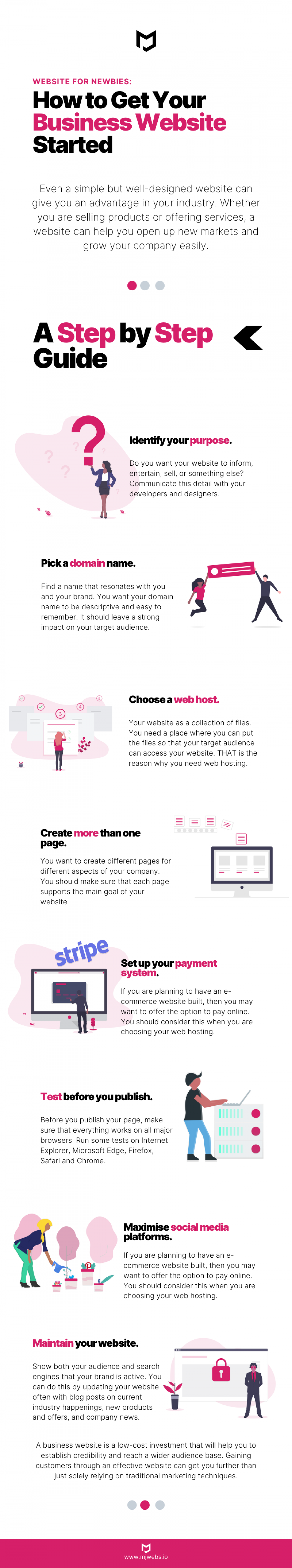 Website for Newbies: How to Get Your Business Website Started Infographic
