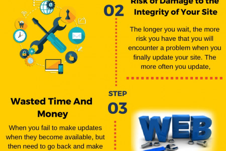 Website Maintenance And Care: Why It Is Important! Infographic