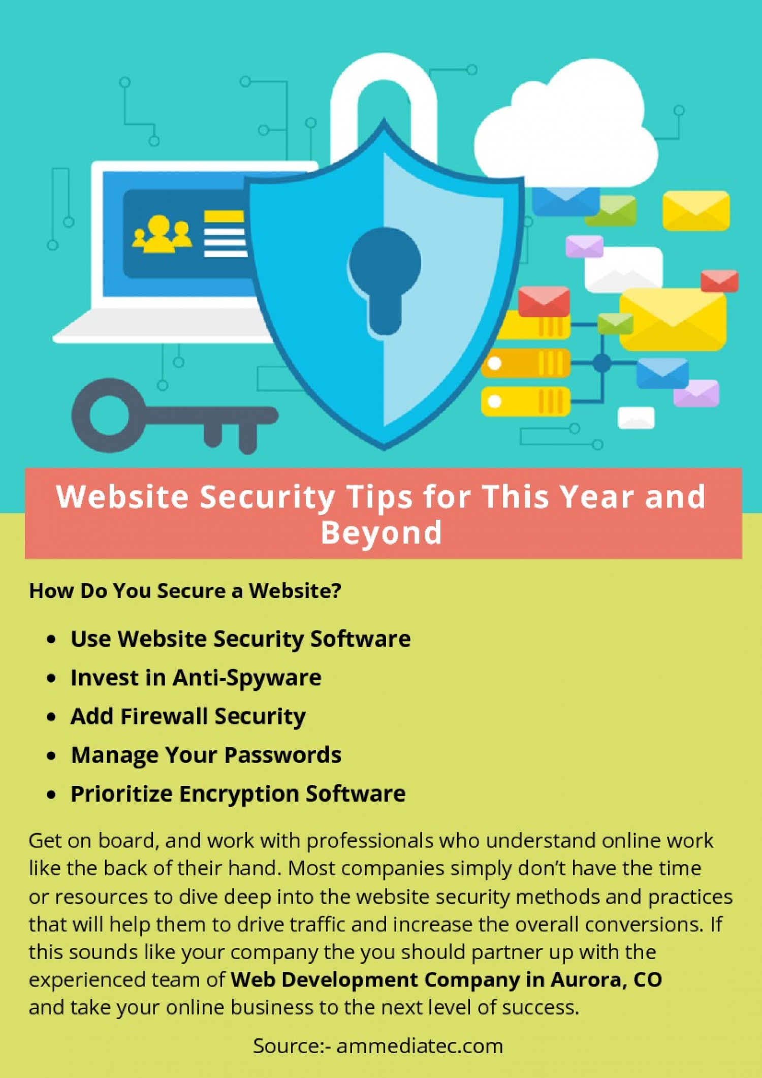 Website Security Tips for This Year and Beyond Infographic