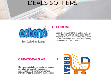 Websites for Best Deals and Offers in the Middle East Infographic