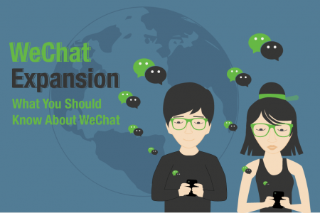 WeChat Expansion. What Should You Know ABout WeChat Infographic