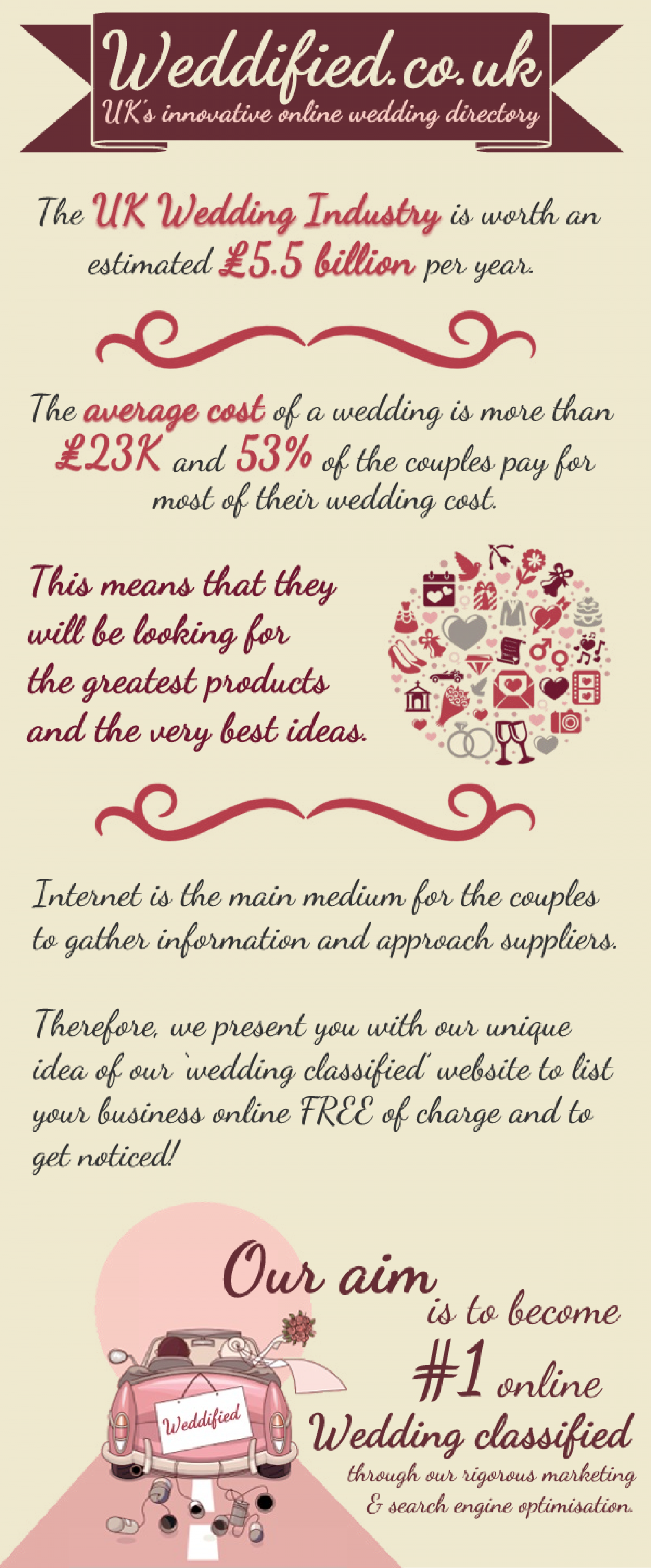Weddified.co.uk - UK's innovative online wedding directory Infographic