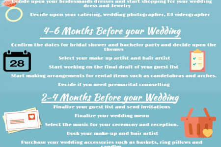 Wedding Bells are ringing, Are you ready for the big day? Infographic
