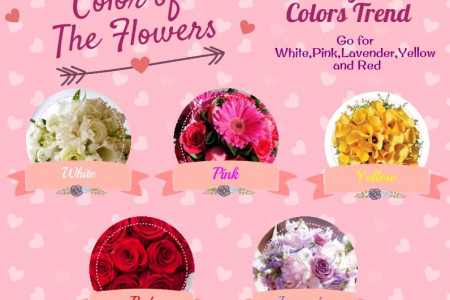 Wedding Flowers Guide Infographic