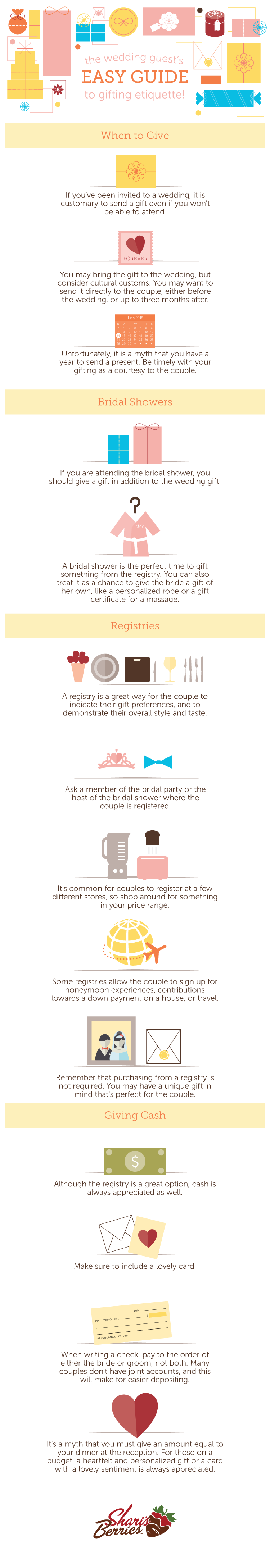 The Wedding Guest's Easy Guide To Gifting Etiquette! Infographic