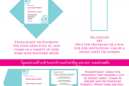 Wedding Invitation Desciptionary Infographic