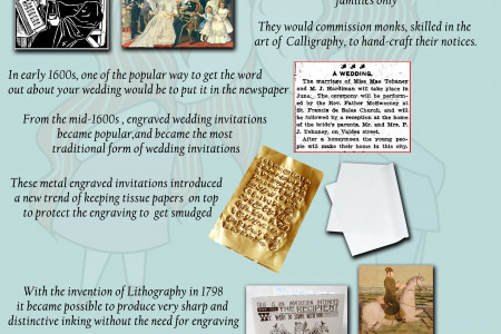 Wedding Invitation History Infographic