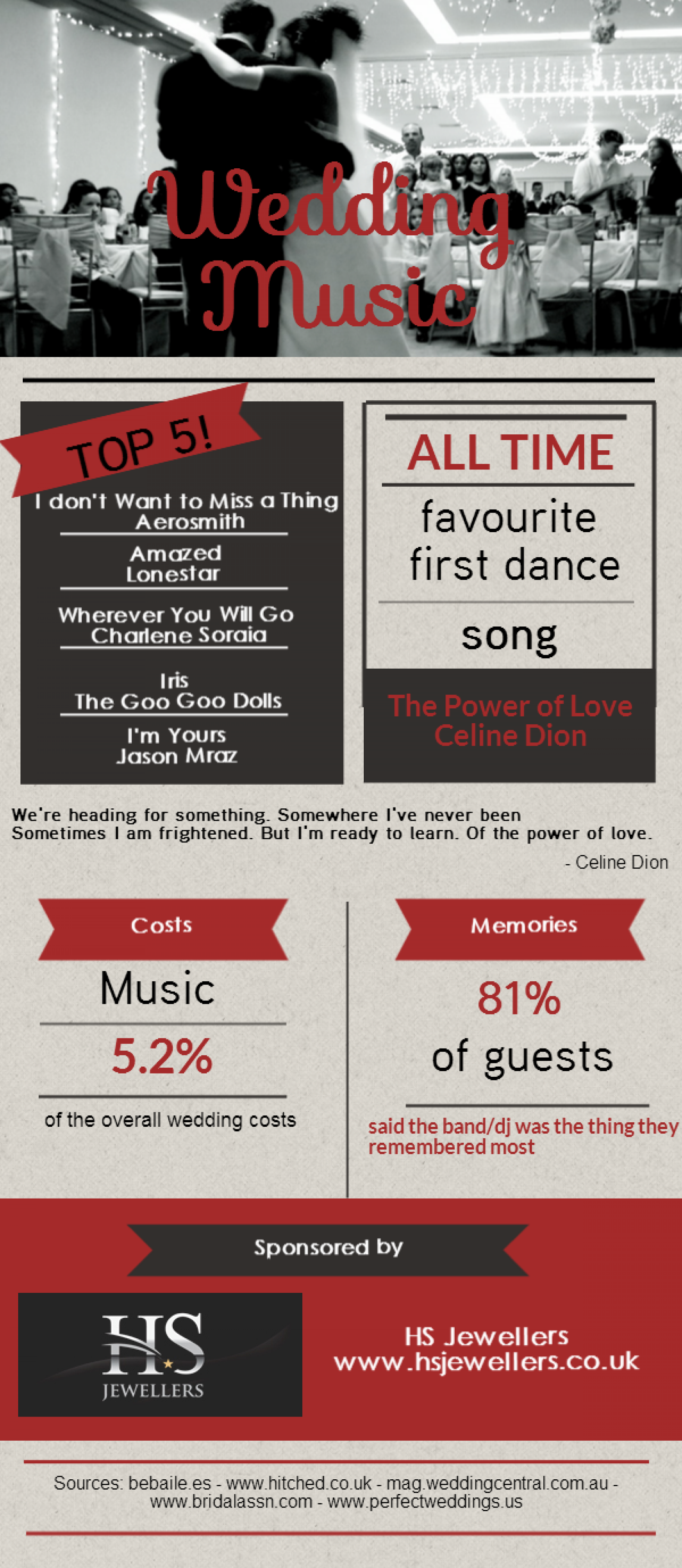 Wedding Music Infographic