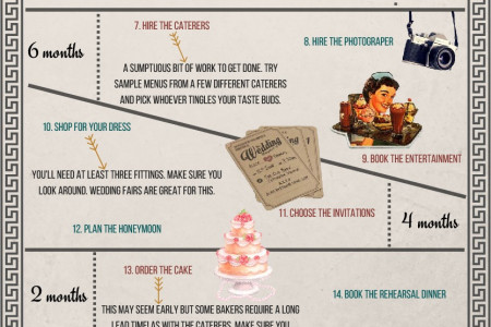 Wedding Planning Checklist Infographic