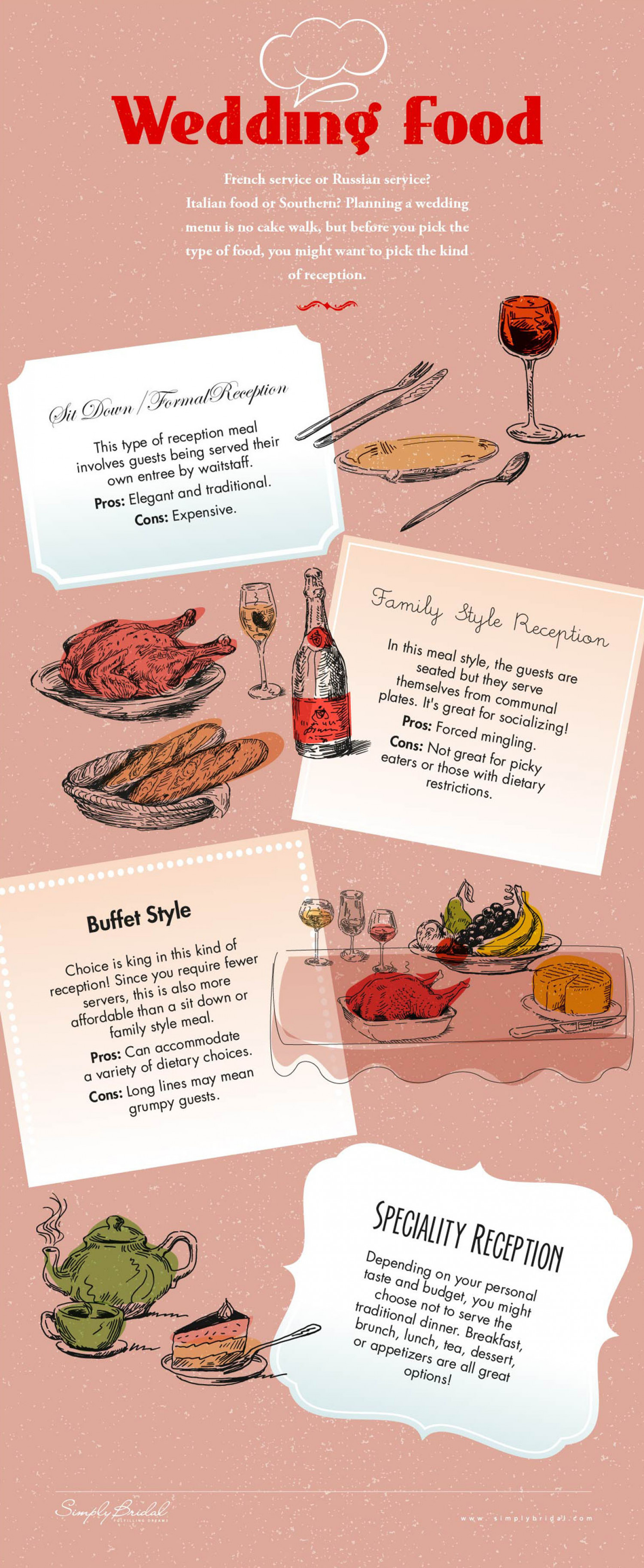 Wedding Reception Food Infographic