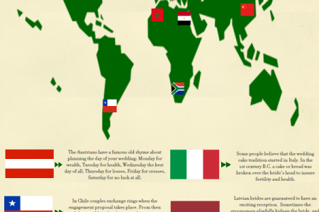 Wedding Traditions From Around The World Infographic